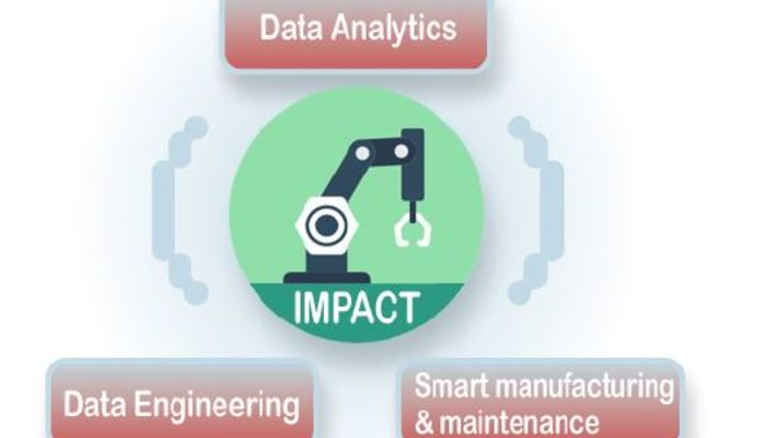 Data Value Center | Professional data science program for manufacturing